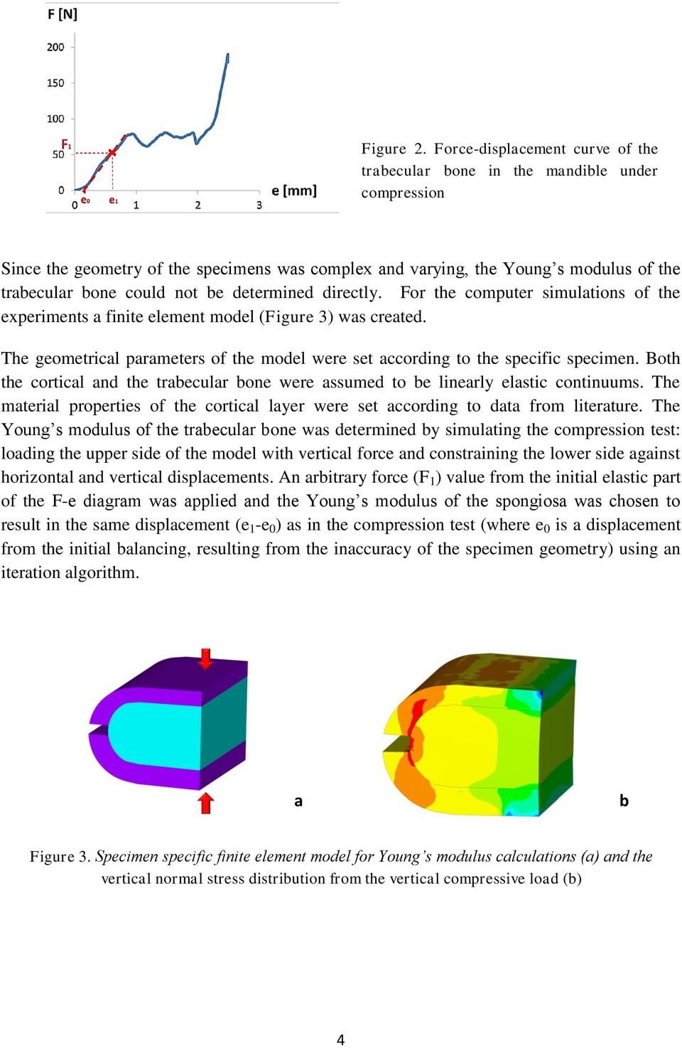 determined directly. For the computer simulations of the experiments a finite element model (Figure 3) was created. The geometrical parameters of the model were set according to the specific specimen.