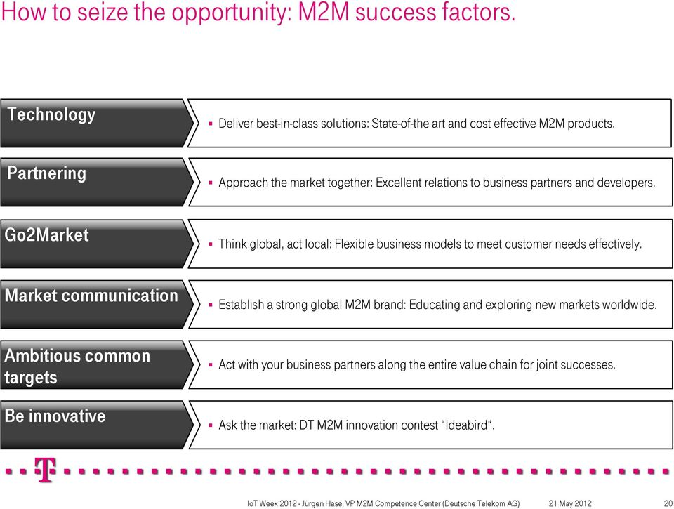 Go2Market Think global, act local: Flexible business models to meet customer needs effectively.