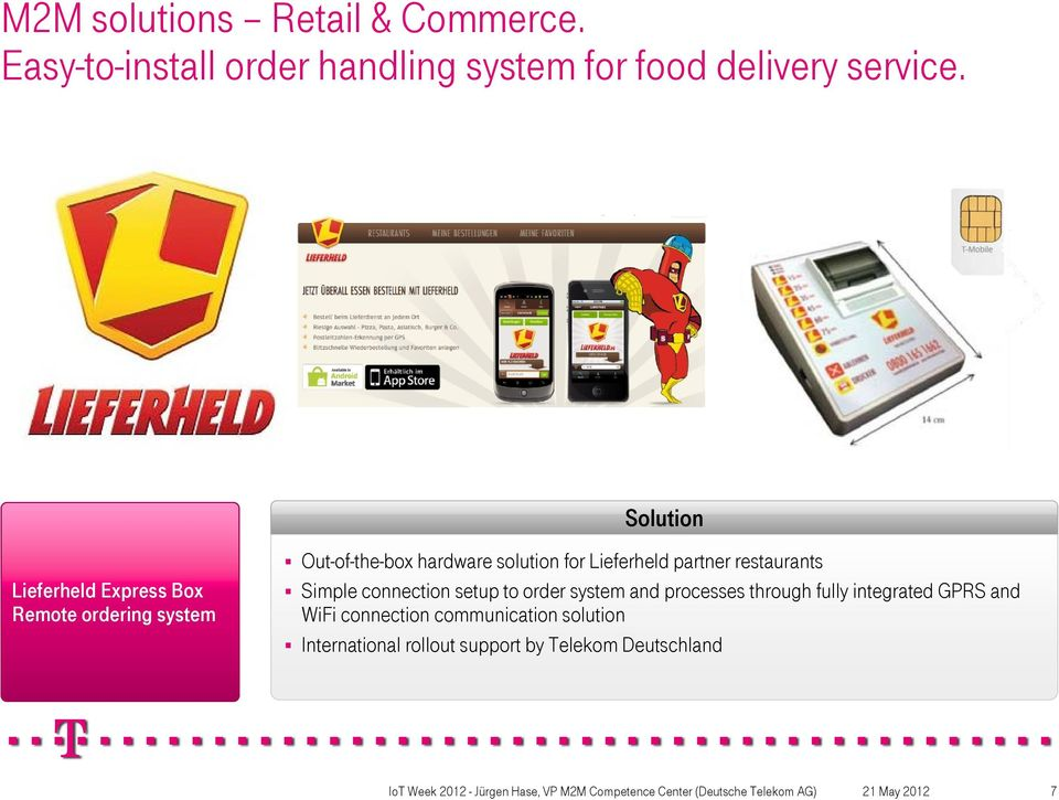 Lieferheld partner restaurants Simple connection setup to order system and processes through fully
