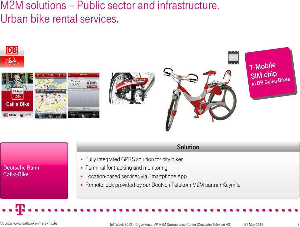 Fully integrated GPRS solution for city bikes Terminal for tracking and monitoring Location-based