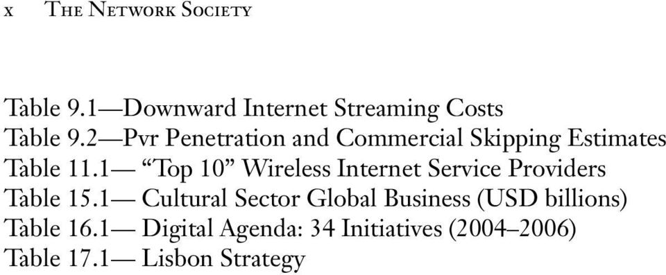 1 Top 10 Wireless Internet Service Providers Table 15.