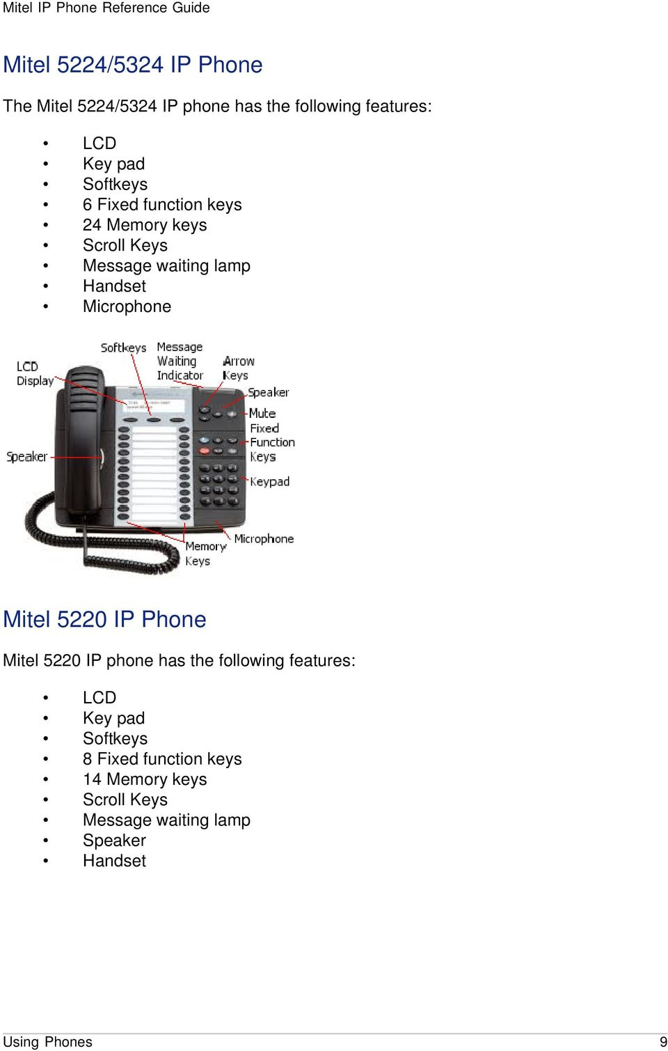Microphone Mitel 5220 IP Phone Mitel 5220 IP phone has the following features: LCD Key pad