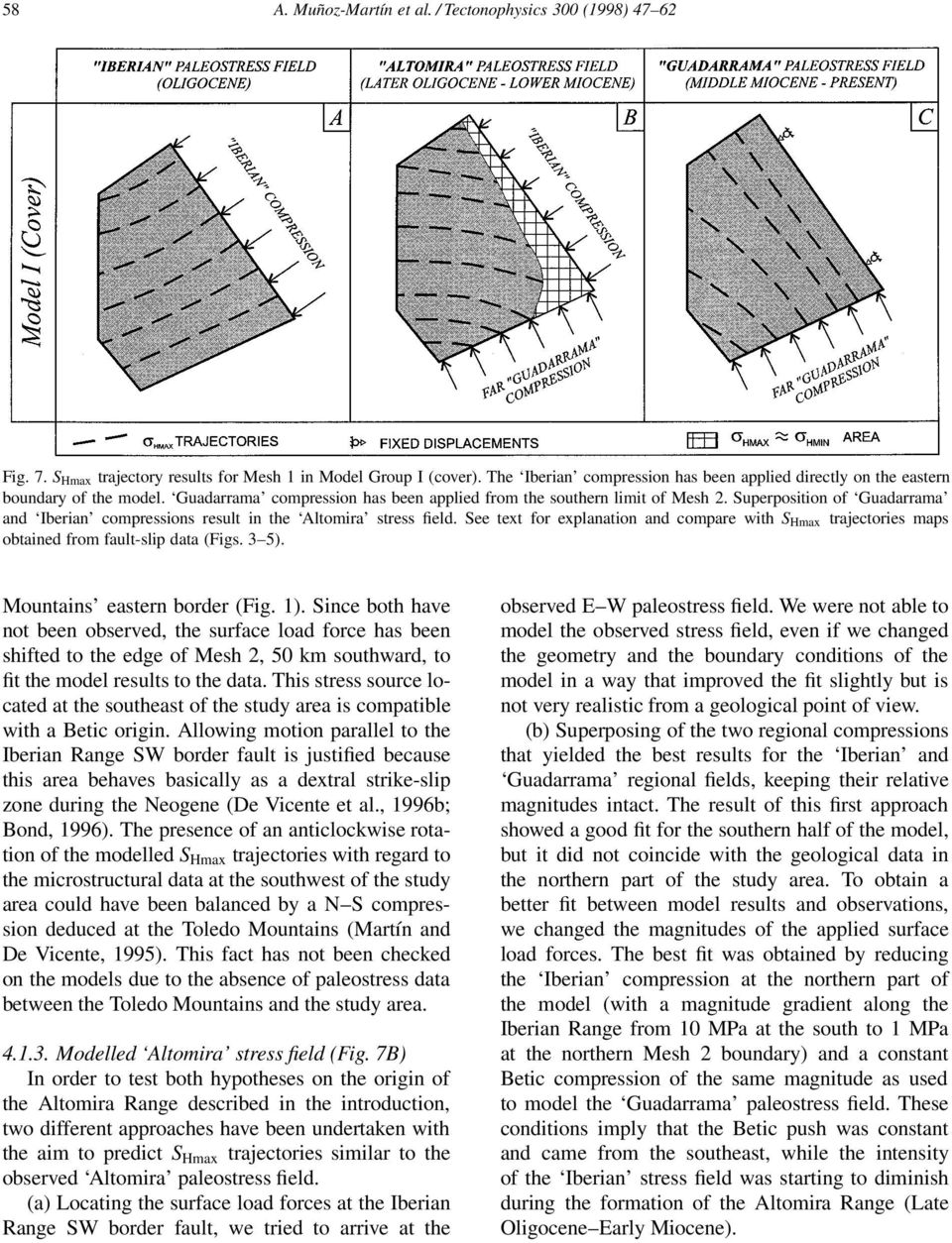 Superposition of Guadarrama and Iberian compressions result in the Altomira stress field. See text for explanation and compare with S Hmax trajectories maps obtained from fault-slip data (Figs. 3 5).