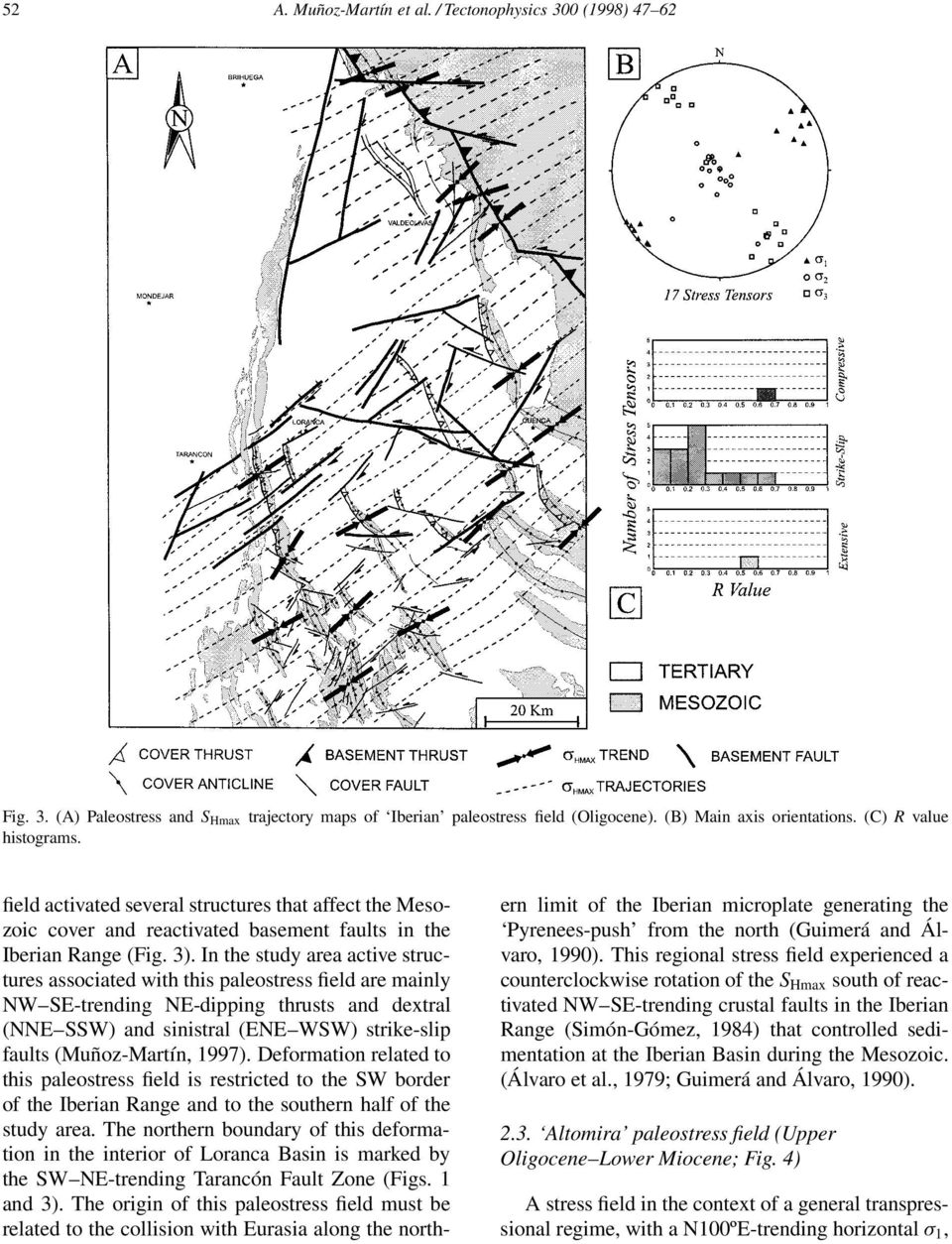 In the study area active structures associated with this paleostress field are mainly NW SE-trending NE-dipping thrusts and dextral (NNE SSW) and sinistral (ENE WSW) strike-slip faults (Muñoz-Martín,