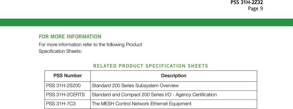 PSS 31H-2CERTS PSS 31H-7C3 Description Standard 200 Series Subsystem Overview