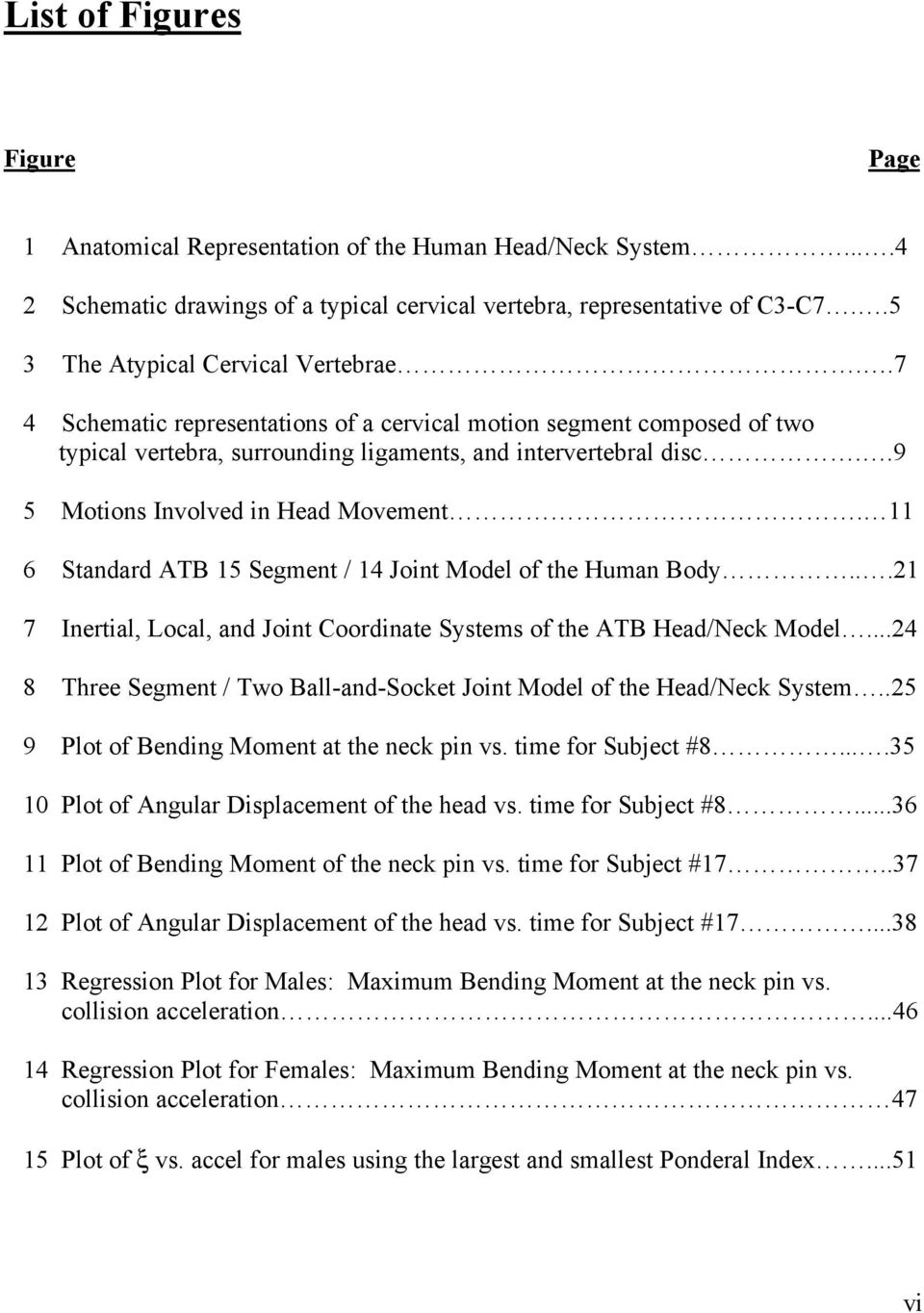 .9 5 Motions Involved in Head Movement. 11 6 Standard ATB 15 Segment / 14 Joint Model of the Human Body...21 7 Inertial, Local, and Joint Coordinate Systems of the ATB Head/Neck Model.