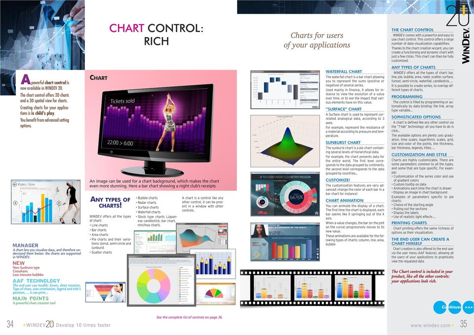 This chart can then be fully customized. Apowerful chart control is now available in WINDEV 20. The chart control offers 2D charts and a 3D spatial view for charts.