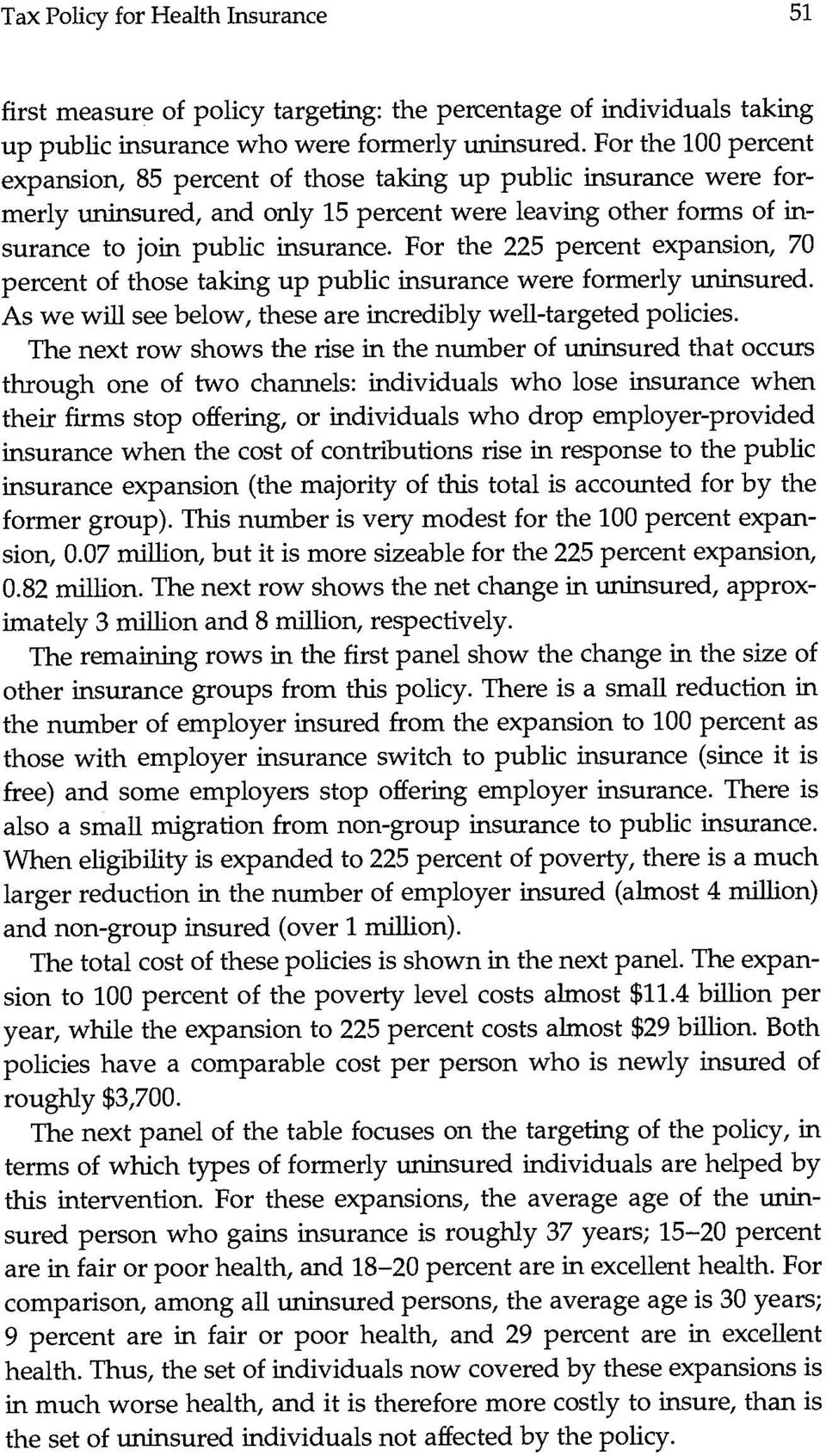 For the 225 percent expansion, 70 percent of those taking up public insurance were formerly uninsured. As we wifi see below, these are incredibly well-targeted policies.