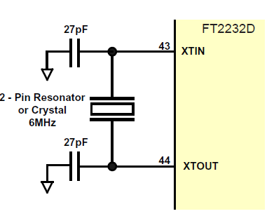 Figure 7.2 Crystal or 2-Pin Ceramic Resonator Configuration Figure 7.2 illustrates how to use the FT2232D with a 6MHz Crystal or 2-Pin Ceramic Resonator.