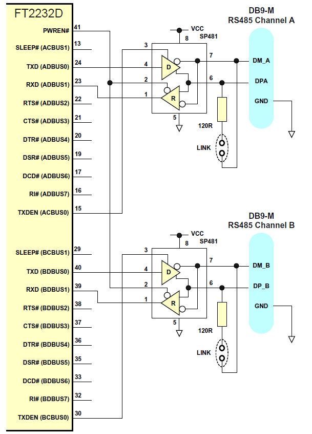 Figure 8.3 USB <=> Dual Port RS485 Converter Configuration Figure 8.3 illustrates how to connect the UART interfaces of the FT2232D to two TTL RS485 Level Converter I.C. s to make a USB to dual port RS485 converter.