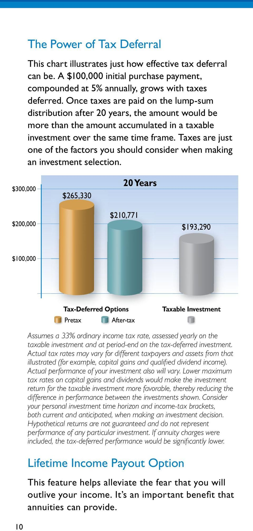 Taxes are just one of the factors you should consider when making an investment selection.