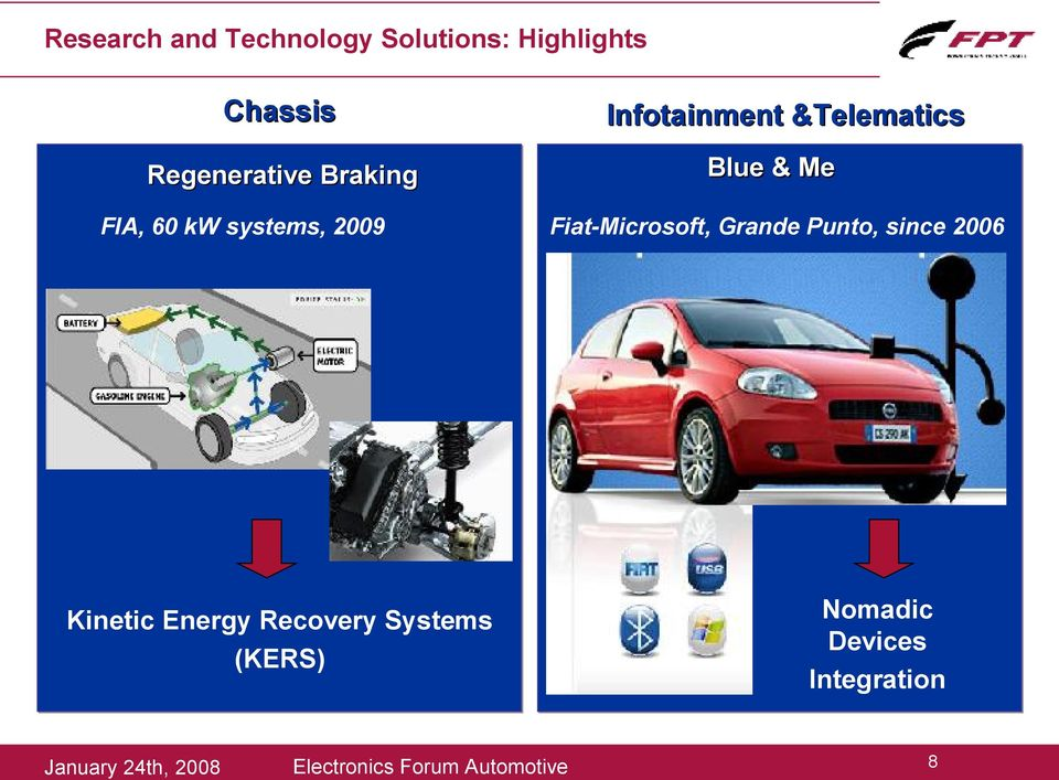 Fiat-Microsoft, Grande Punto, since 2006 Kinetic Energy Recovery Systems
