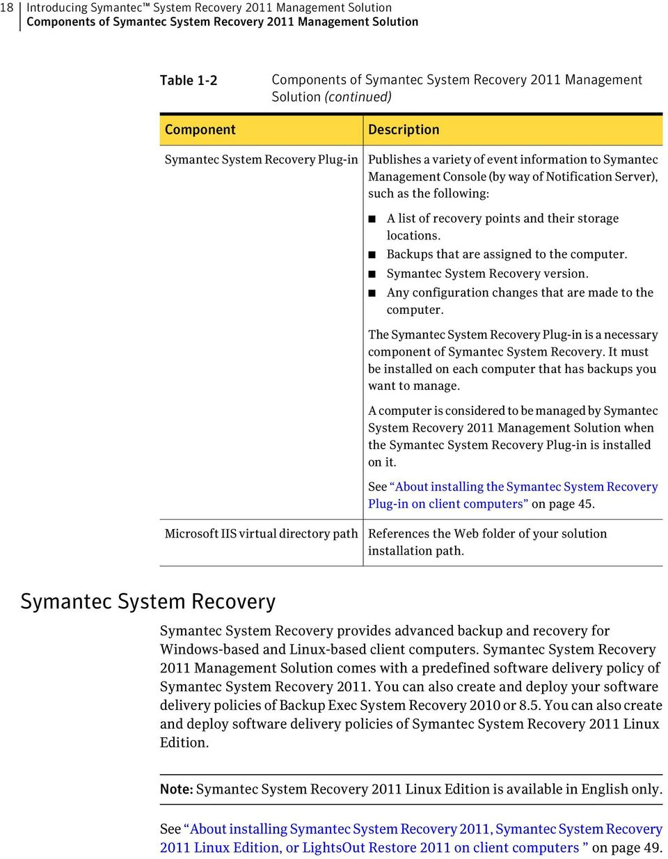 following: A list of recovery points and their storage locations. Backups that are assigned to the computer. Symantec System Recovery version. Any configuration changes that are made to the computer.
