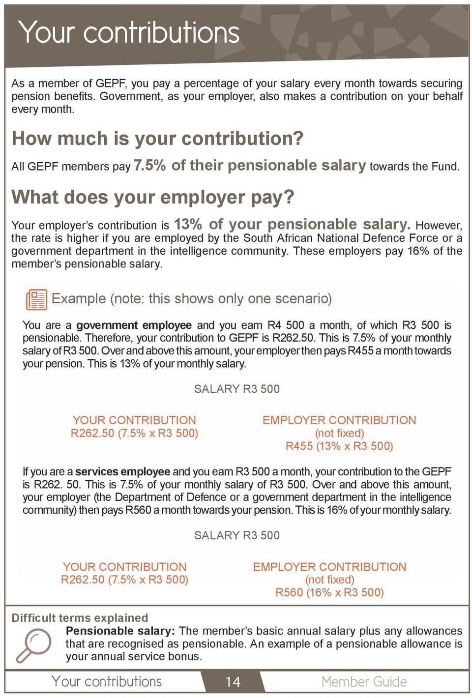 What does your employer pay? Your employer s contribution is 13% of your pensionable salary.