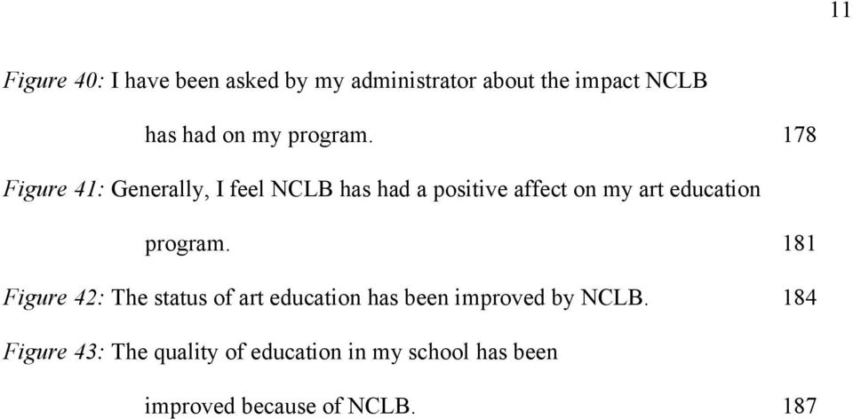 178 Figure 41: Generally, I feel NCLB has had a positive affect on my art education