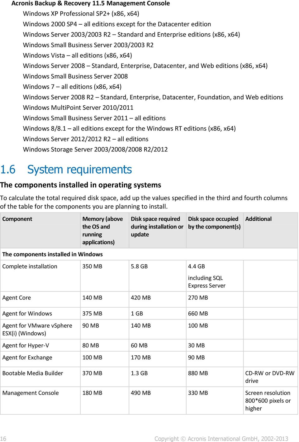 Windows Small Business Server 2003/2003 R2 Windows Vista all editions (x86, x64) Windows Server 2008 Standard, Enterprise, Datacenter, and Web editions (x86, x64) Windows Small Business Server 2008