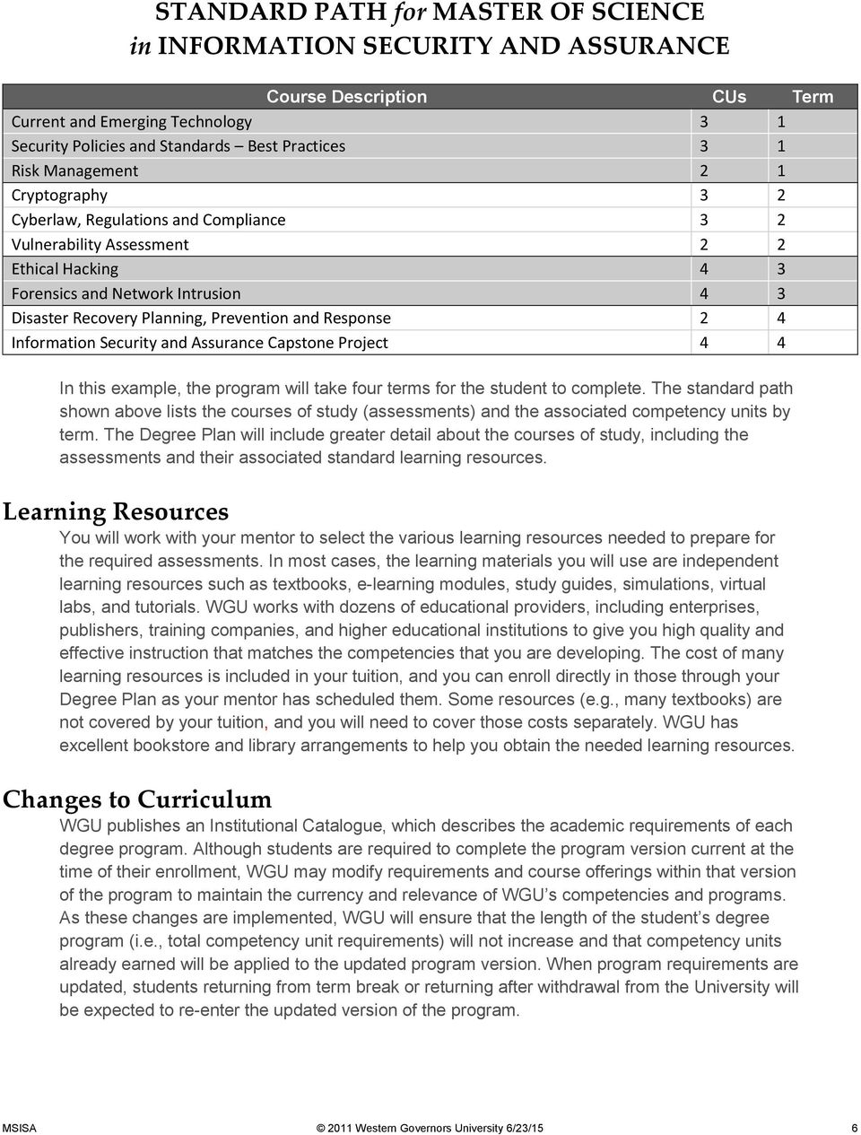 and Response 2 4 Information Security and Assurance Capstone Project 4 4 In this example, the program will take four terms for the student to complete.