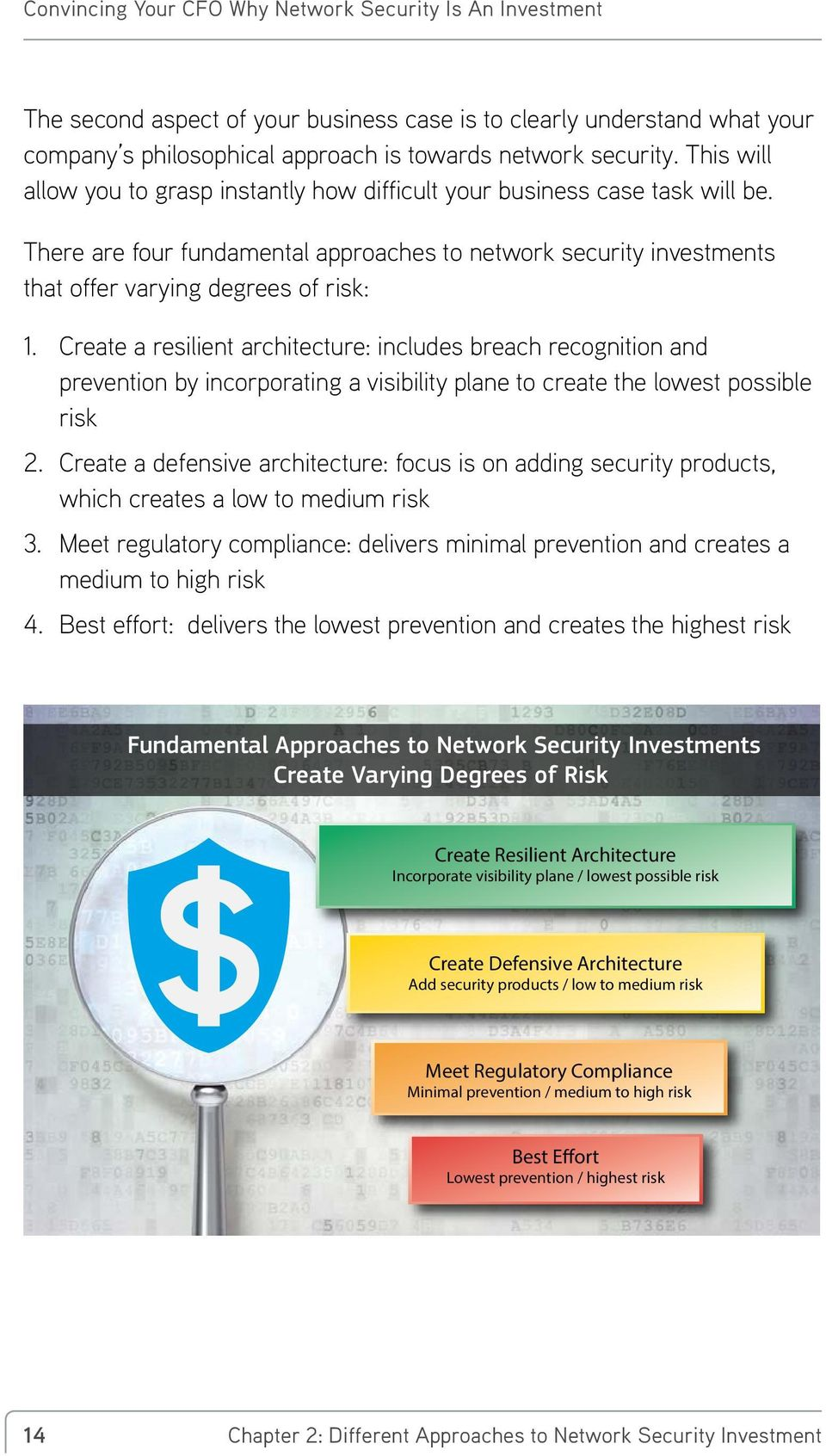 Create a resilient architecture: includes breach recognition and prevention by incorporating a visibility plane to create the lowest possible risk 2.