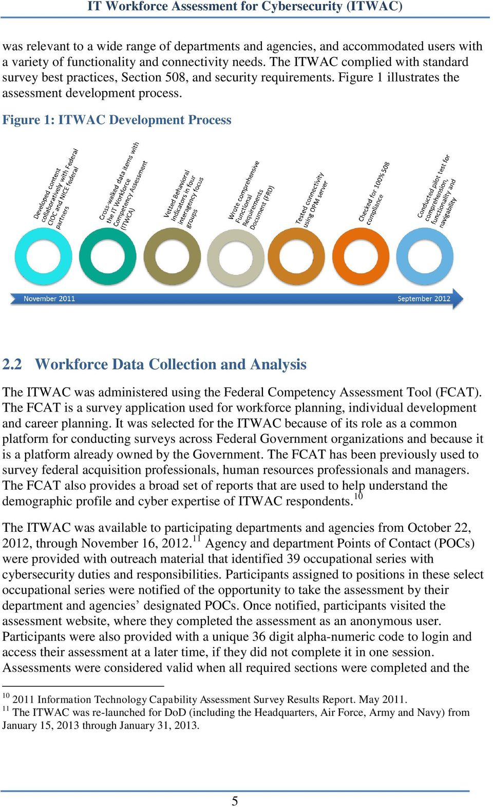 2 Workforce Data Collection and Analysis The ITWAC was administered using the Federal Competency Assessment Tool (FCAT).