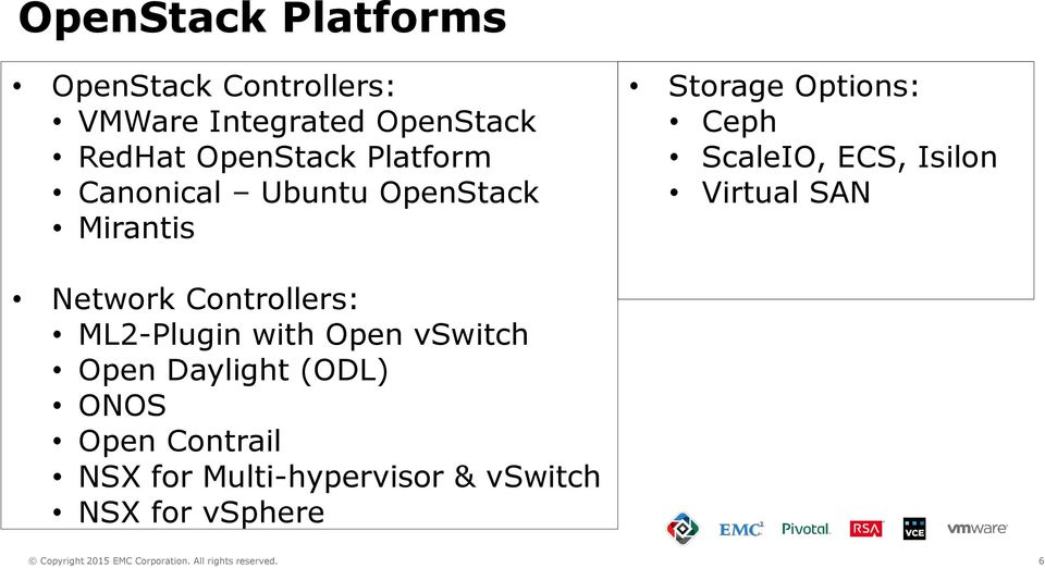 ECS, Isilon Virtual SAN Network Controllers: ML2-Plugin with Open vswitch Open