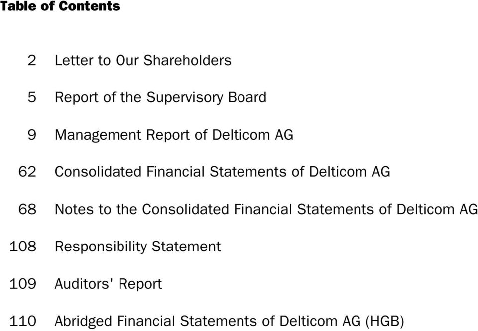 AG 68 Notes to the Consolidated Financial Statements of Delticom AG 18