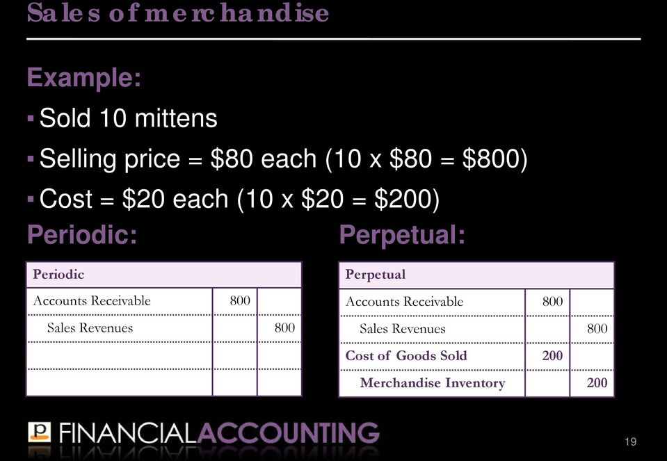 Periodic Accounts Receivable 800 Sales Revenues 800 Perpetual Accounts