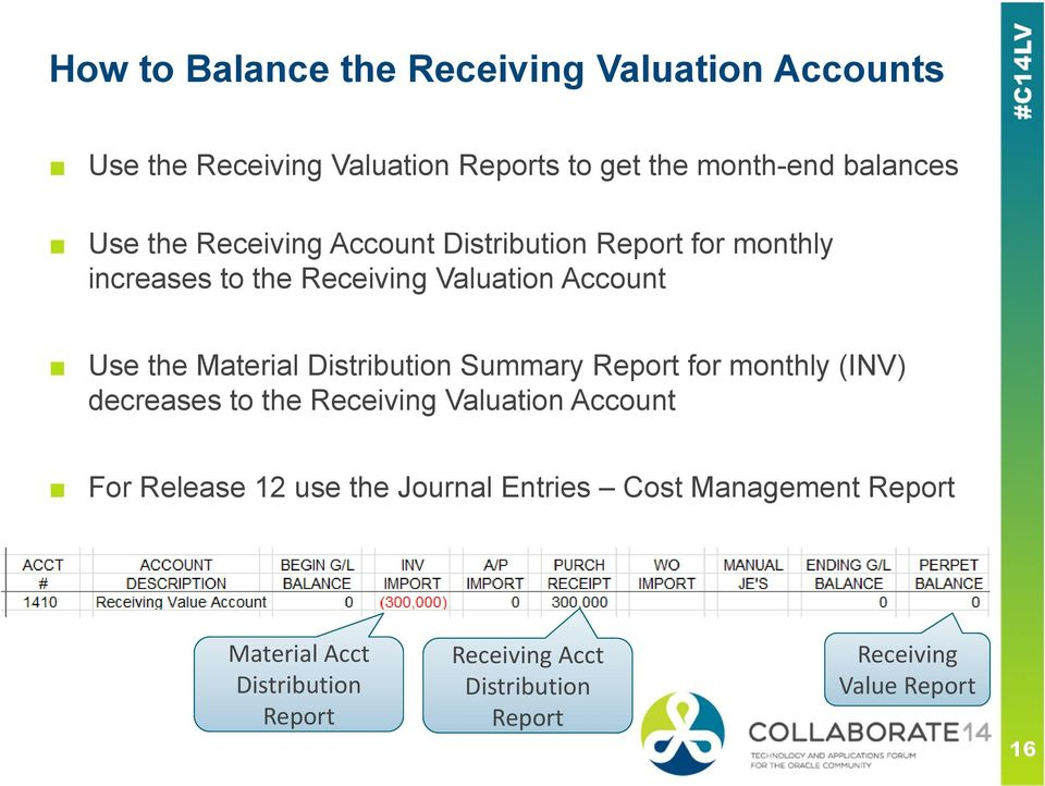 Distribution Summary Report for monthly (INV) decreases to the Receiving Valuation Account For Release 12 use the Journal