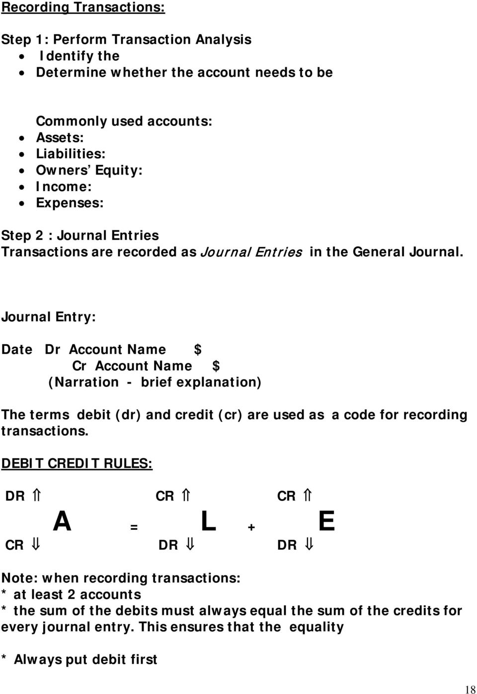 Journal Entry: Date Dr Account Name $ Cr Account Name $ (Narration - brief explanation) The terms debit (dr) and credit (cr) are used as a code for recording transactions.