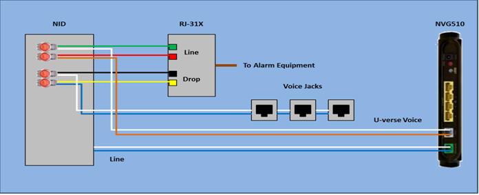 dsl wiring diagram dsl image wiring diagram nid box wiring diagram nid home wiring diagrams on dsl wiring diagram