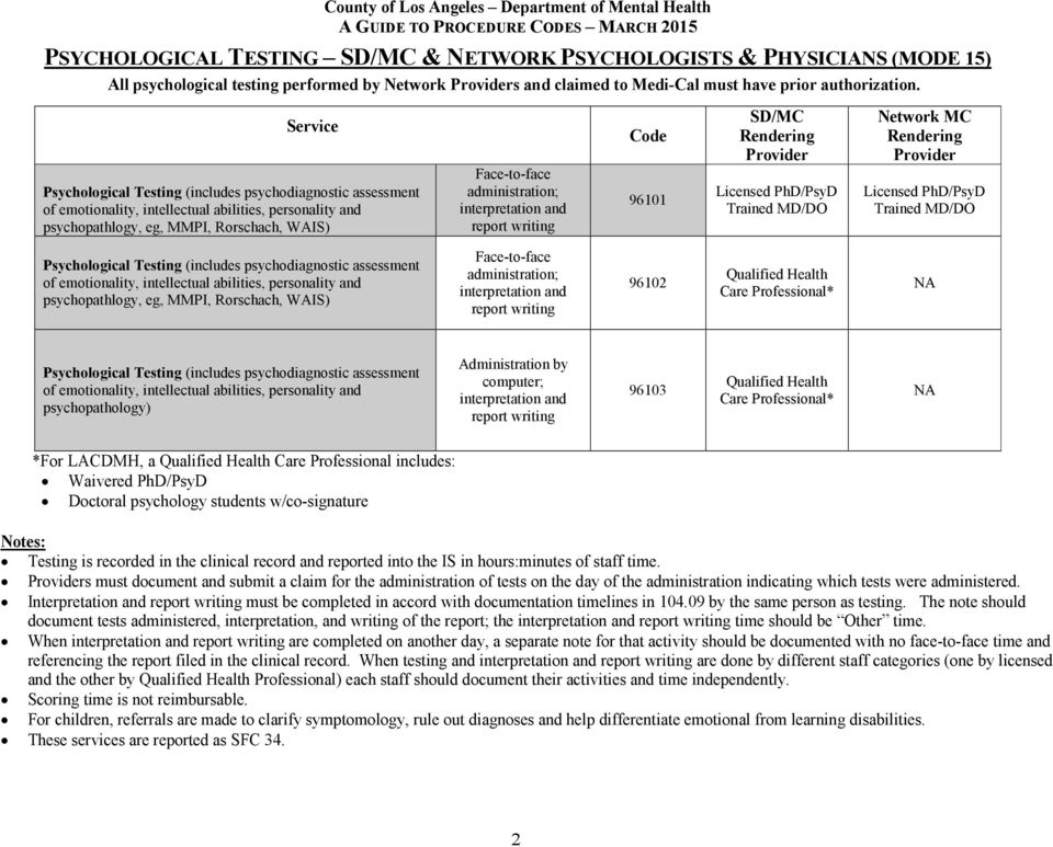 interpretation and report writing 96101 SD/MC PhD/PsyD Trained MD/DO Network MC PhD/PsyD Trained MD/DO  interpretation and report writing 96102 Qualified Health Care Professional* NA Psychological