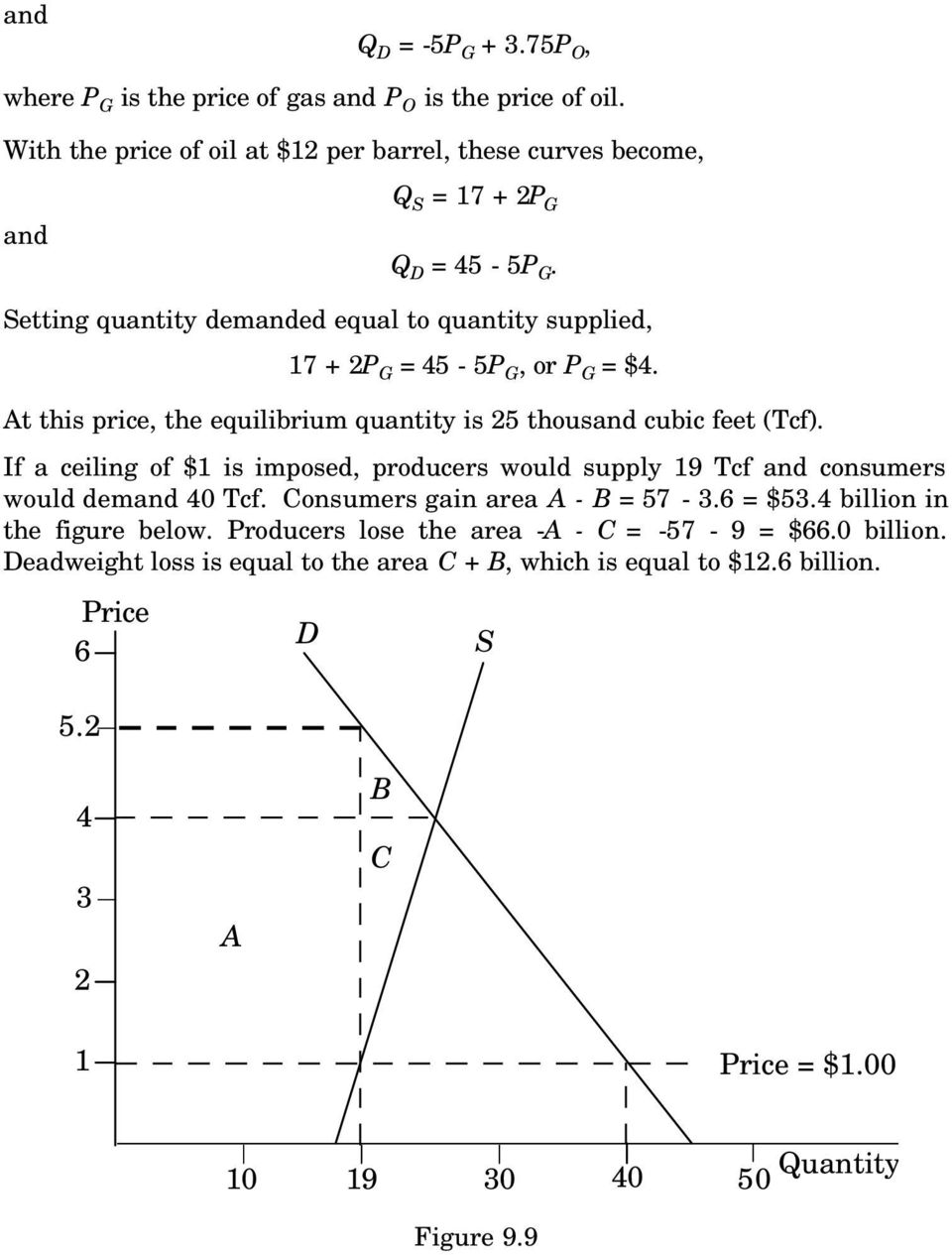 Setting quantity demanded equal to quantity supplied, 17 + 2P G = 45-5P G, or P G = $4. At this price, the equilibrium quantity is 25 thousand cubic feet (Tcf).