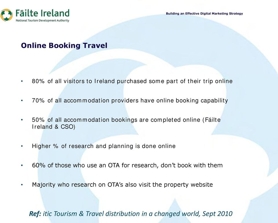 Higher % of research and planning is done online 60% of those who use an OTA for research, don t book with them Majority