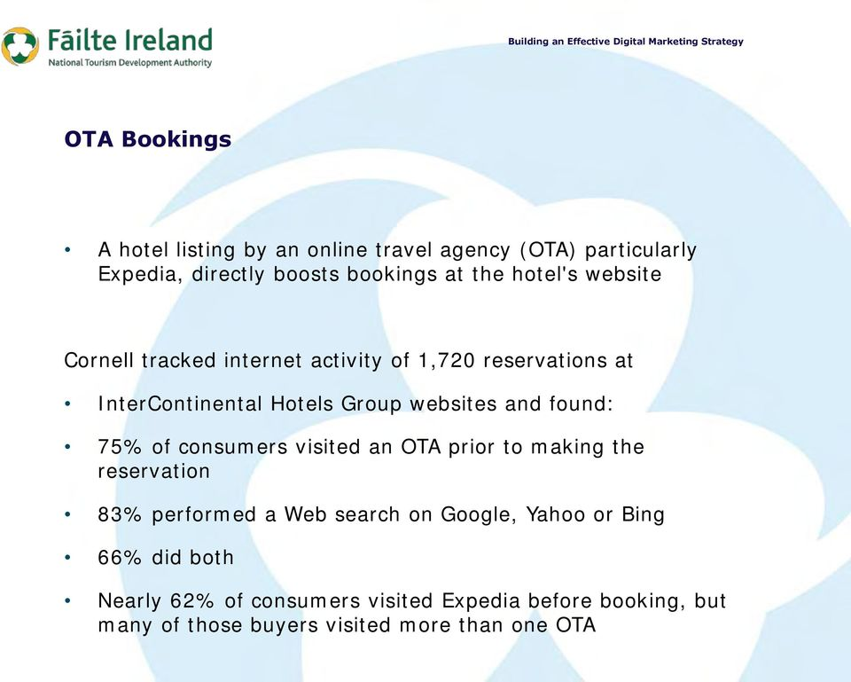 found: 75% of consumers visited an OTA prior to making the reservation 83% performed a Web search on Google, Yahoo or