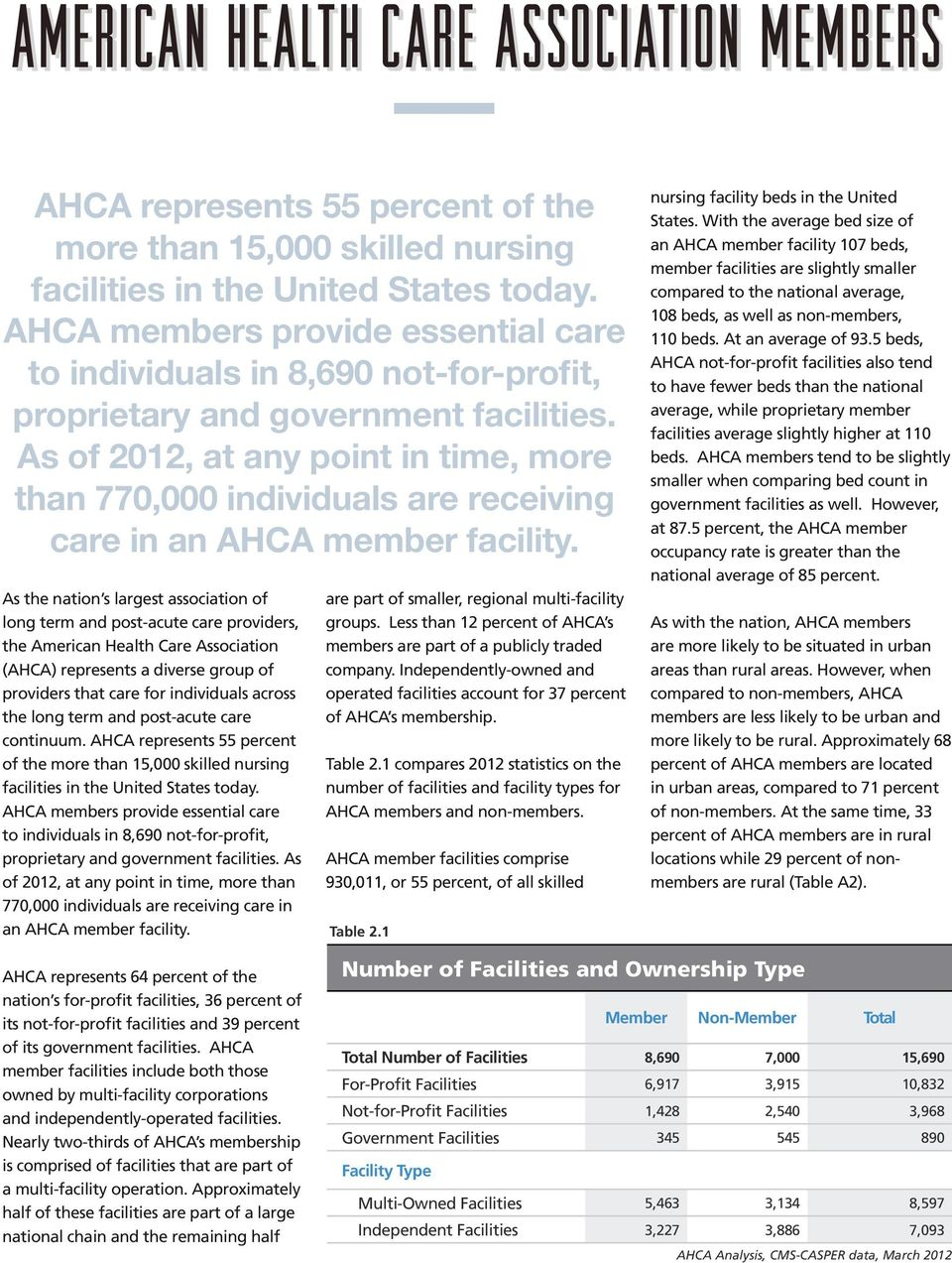 As of 2012, at any point in time, more than 770,000 individuals are receiving care in an AHCA member facility.