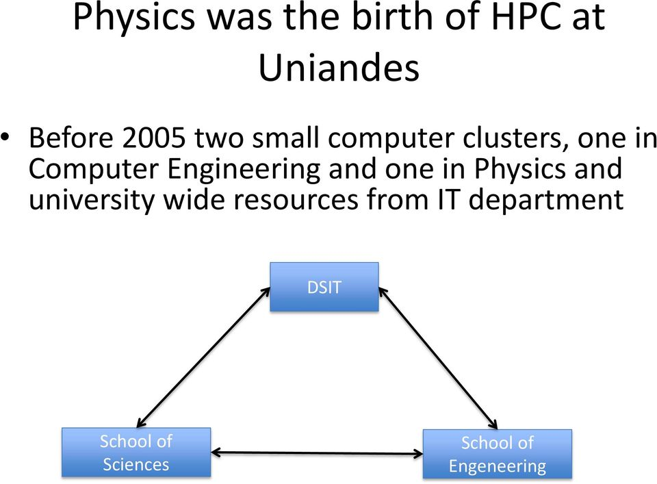 Engineering and one in Physics and university wide