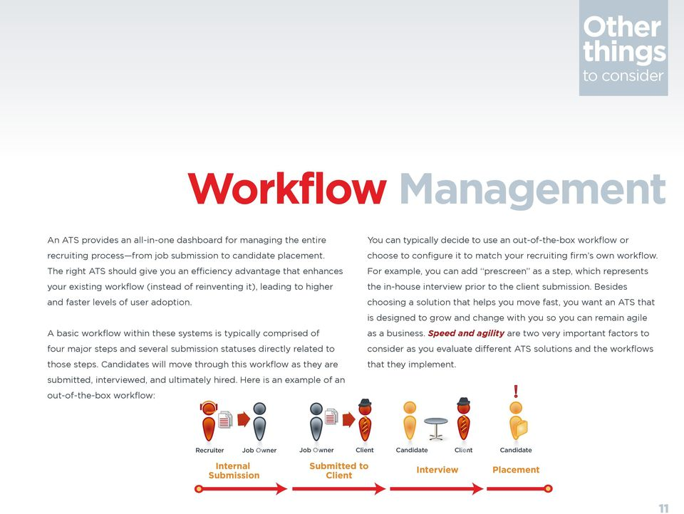 A basic workflow within these systems is typically comprised of four major steps and several submission statuses directly related to those steps.