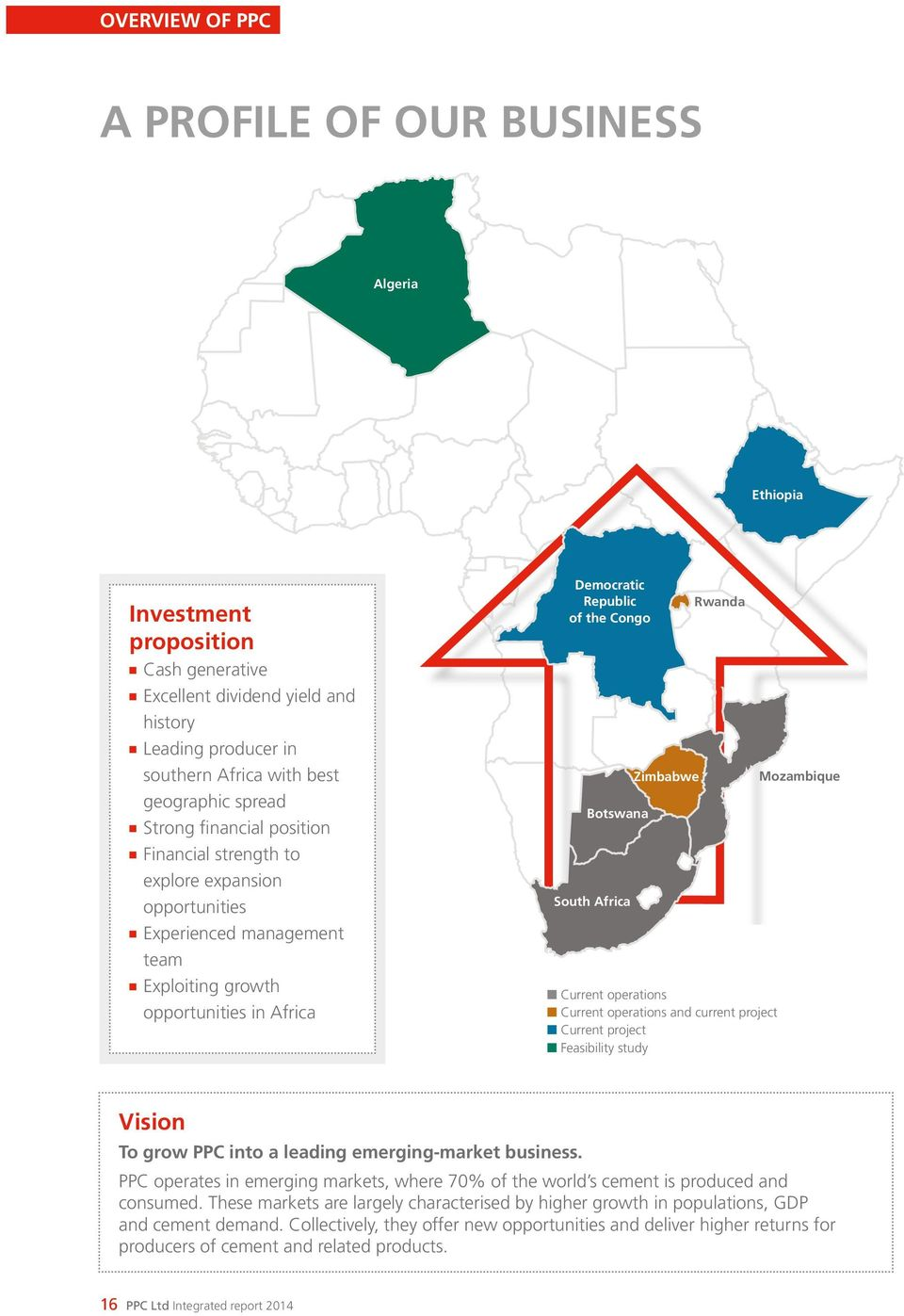 Africa Zimbabwe Rwanda Current operations Current operations and current project Current project Feasibility study Mozambique Vision To grow PPC into a leading emerging-market business.