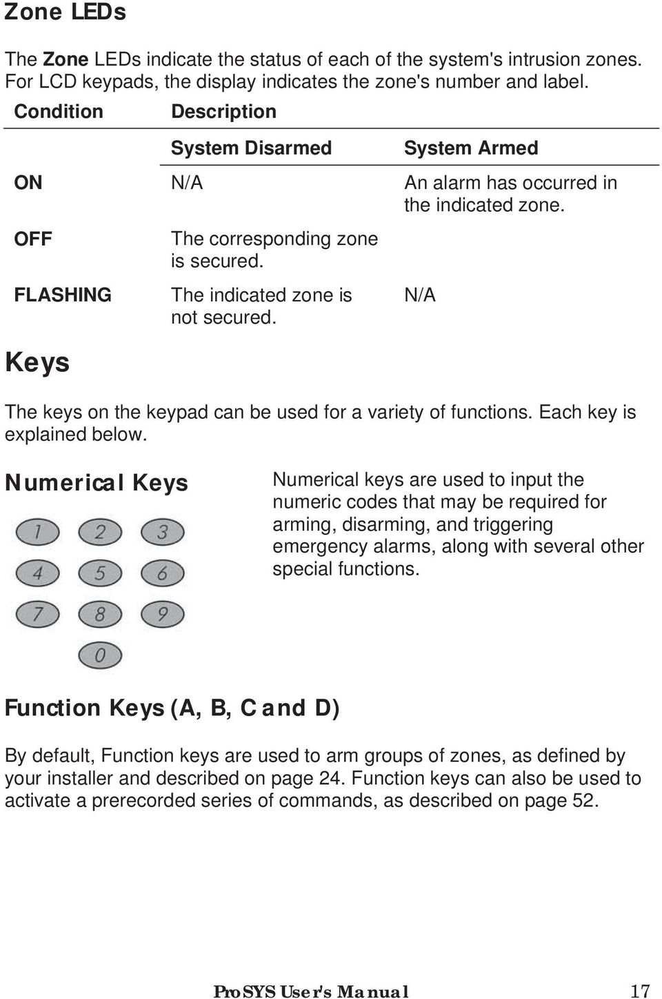 N/A The keys on the keypad can be used for a variety of functions. Each key is explained below.