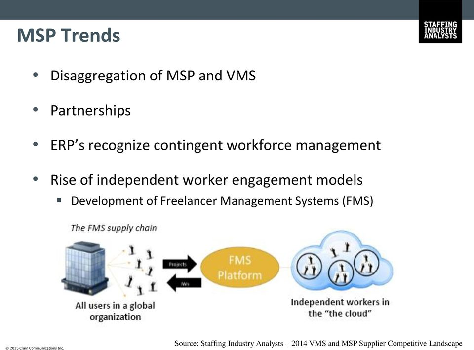 models Development of Freelancer Management Systems (FMS) Source: