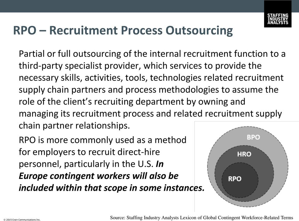 managing its recruitment process and related recruitment supply chain partner relationships.
