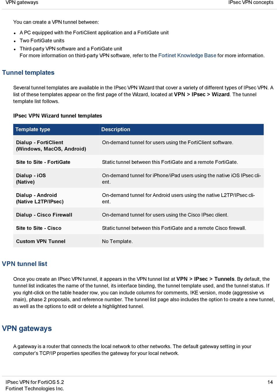 Tunnel templates Several tunnel templates are available in the IPsec VPN Wizard that cover a variety of different types of IPsec VPN.