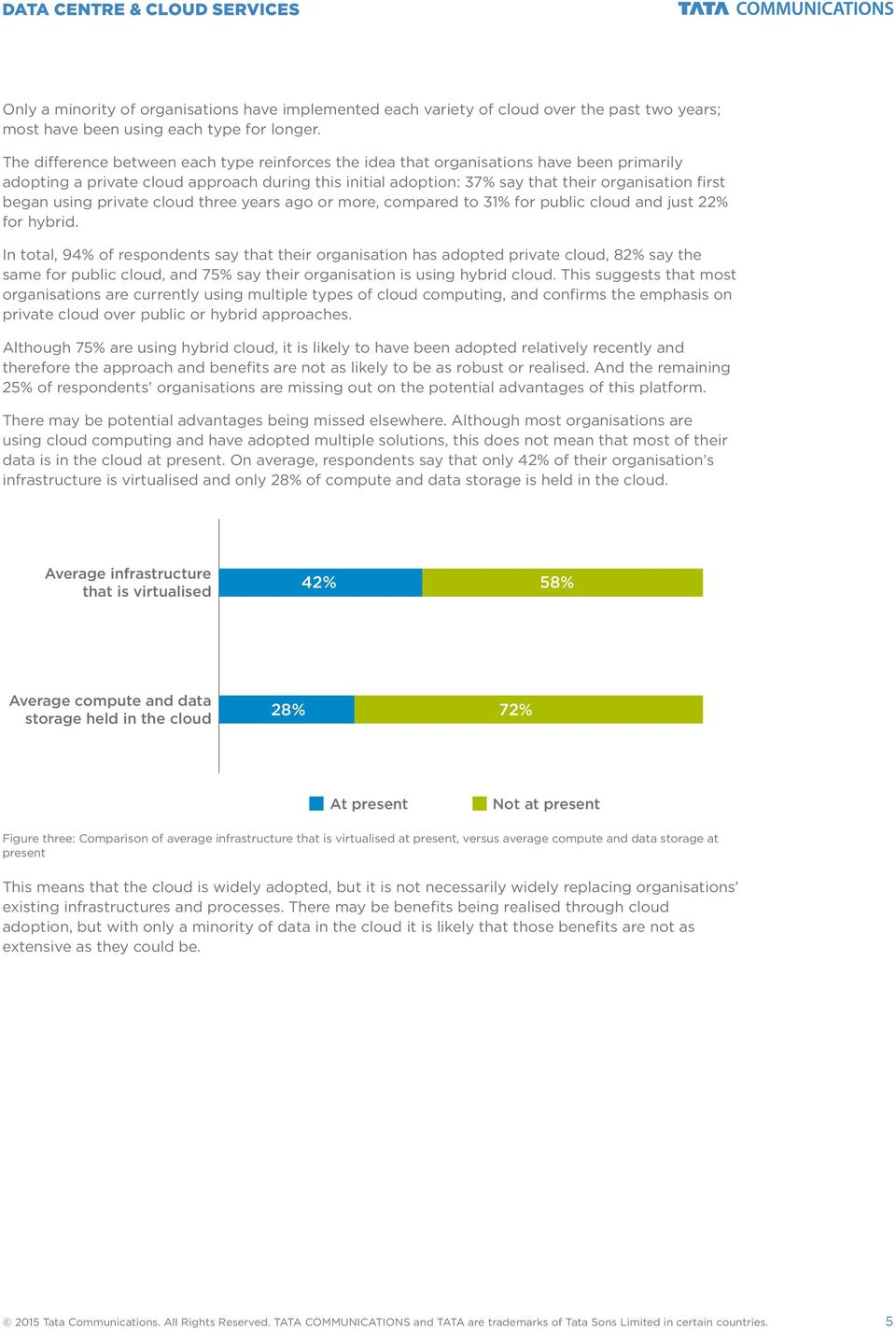 using private cloud three years ago or more, compared to 31% for public cloud and just 22% for hybrid.