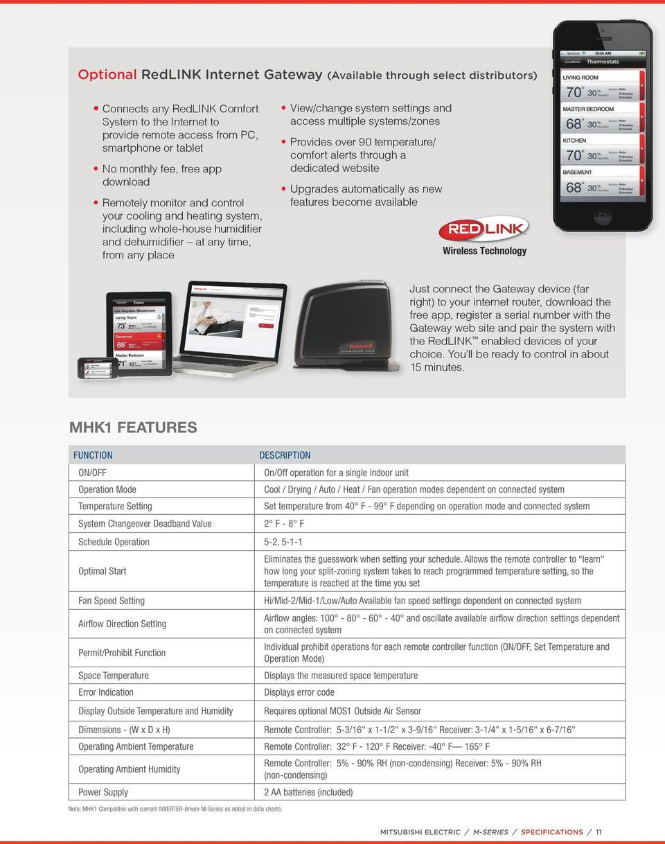 electric in information page pdf product series m book main mitsubishi msz zoom sheet