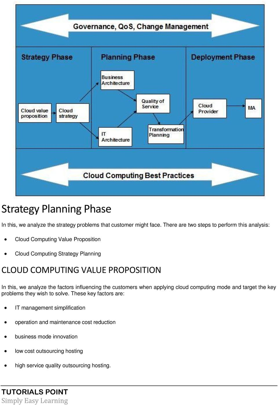 PROPOSITION In this, we analyze the factors influencing the customers when applying cloud computing mode and target the key problems they wish