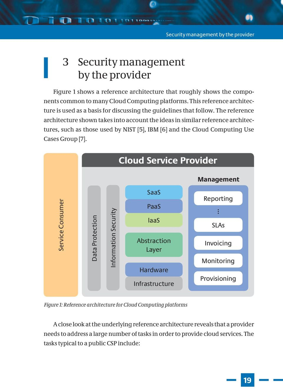 The reference architecture shown takes into account the ideas in similar reference architectures, such as those used by NIST [5], IBM [6] and the Cloud Computing Use Cases Group [7].