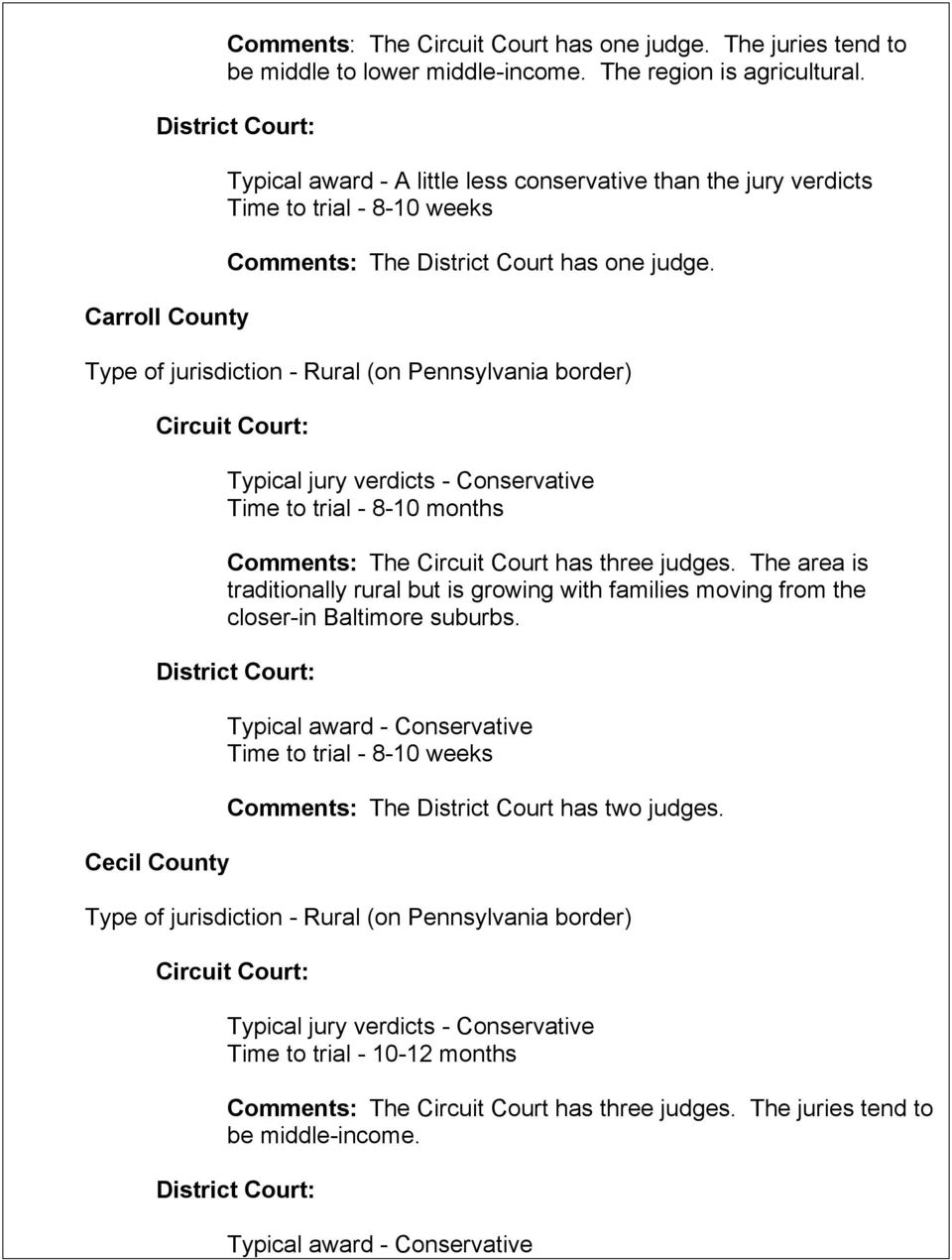 Type of jurisdiction - Rural (on Pennsylvania border) Typical jury verdicts - Conservative Time to trial - 8-10 months Comments: The Circuit Court has three judges.