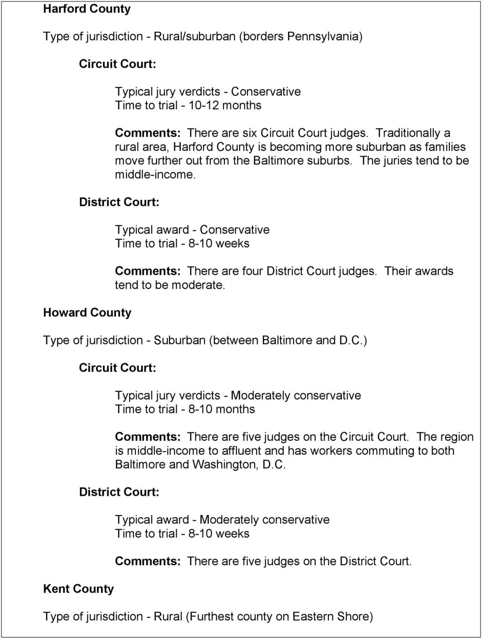 Howard County Typical award - Conservative Comments: There are four District Court judges. Their awards tend to be moderate. Type of jurisdiction - Suburban (between Baltimore and D.C.) Kent County Typical jury verdicts - Moderately conservative Time to trial - 8-10 months Comments: There are five judges on the Circuit Court.