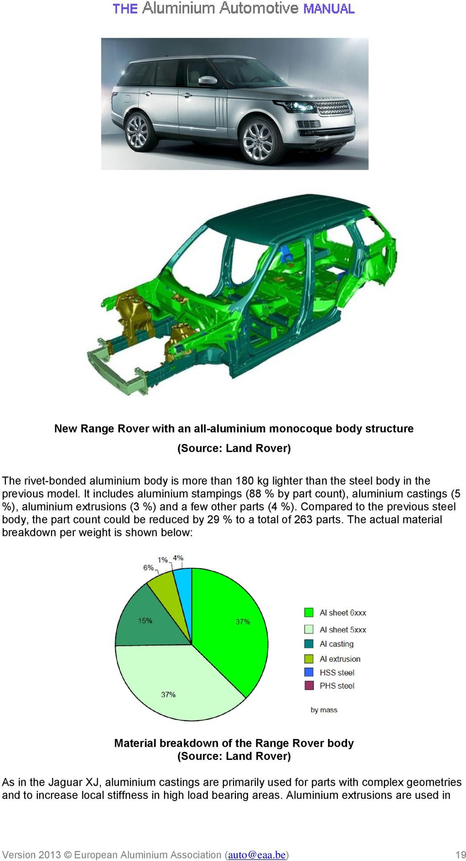 Applications Car body Body structures - PDF