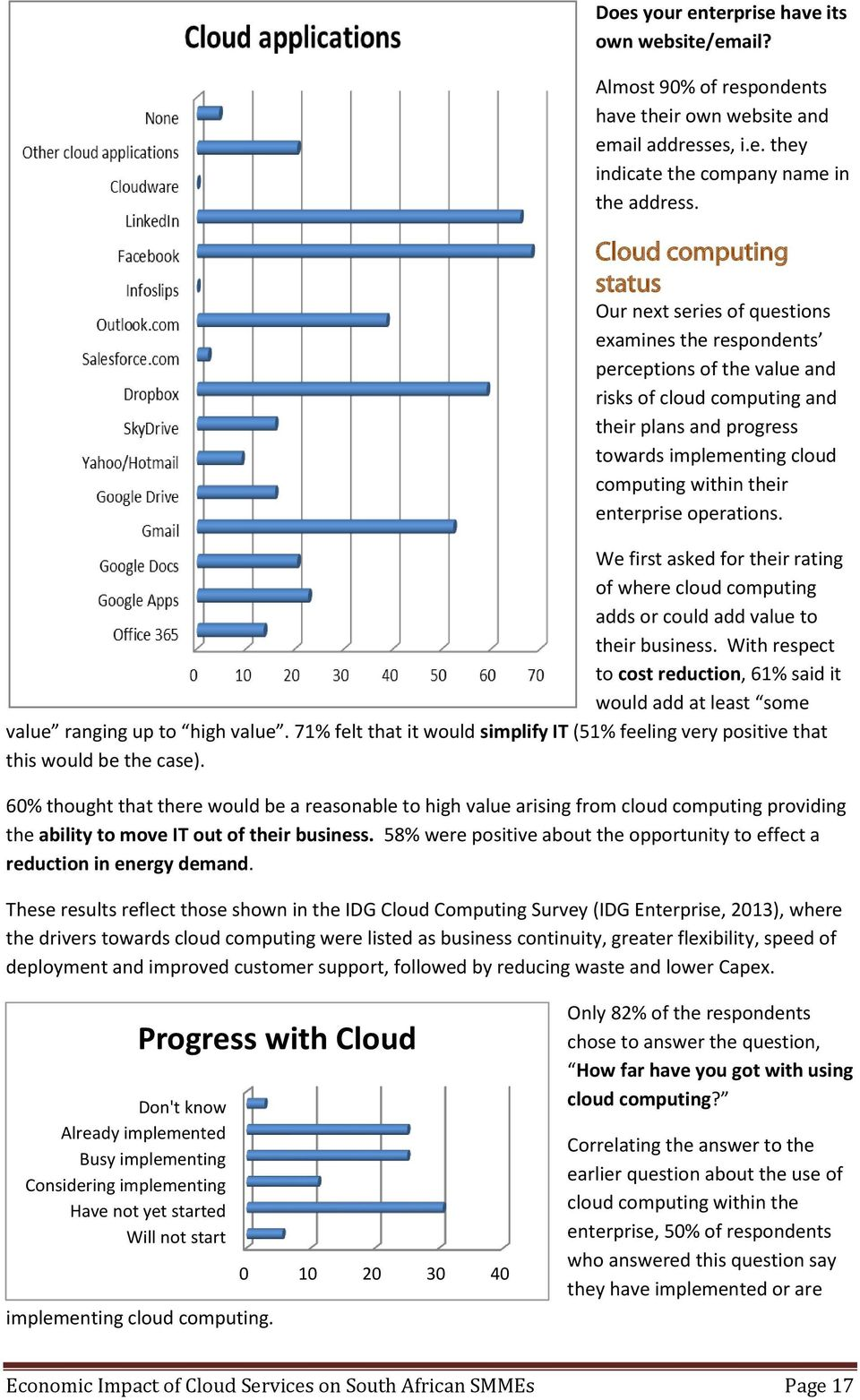 within their enterprise operations. We first asked for their rating of where cloud computing adds or could add value to their business.