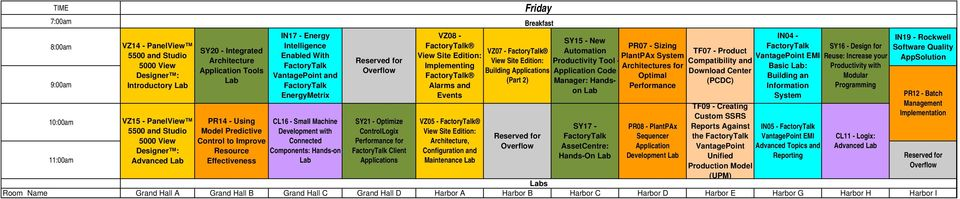 Rockwell Automation TechED 2015 Sessions - PDF